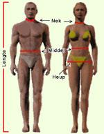 Metingen voor uw vetpercentage